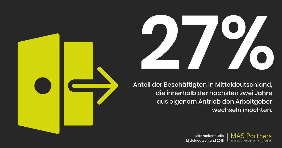 Wechselbereitschaft Mitteldeutschland Mitarbeiterbindung