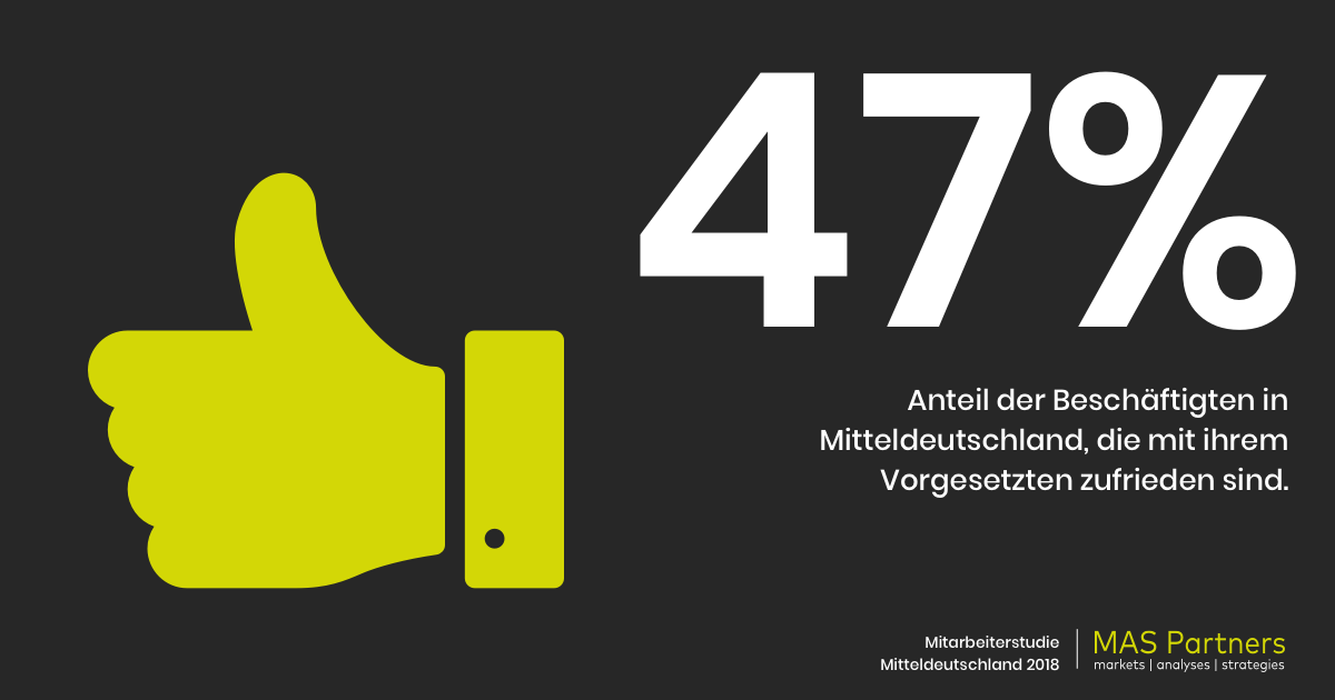 Mitarbeiterzufriedenheit Mitteldeutschland Mitarbeiterbindung